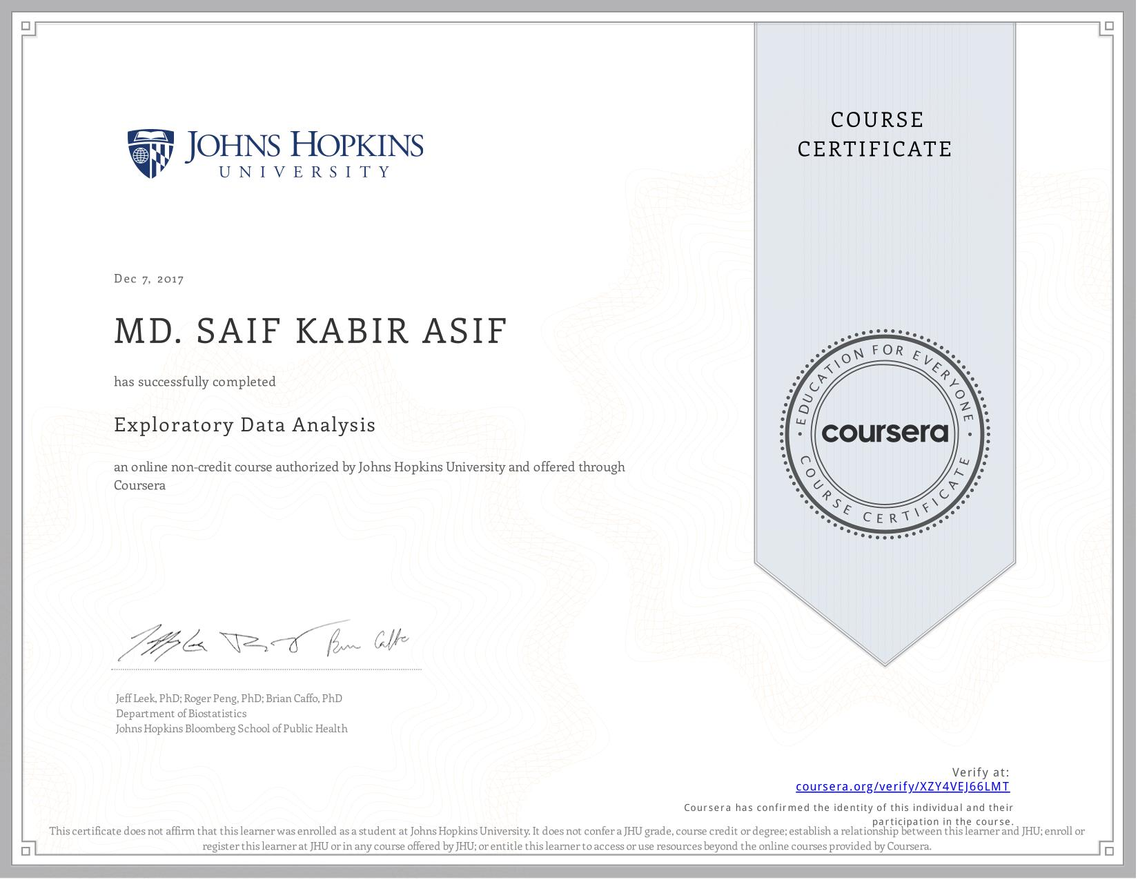 View certificate for Md. Saif Kabir  Asif, Exploratory Data Analysis, an online non-credit course authorized by Johns Hopkins University and offered through Coursera